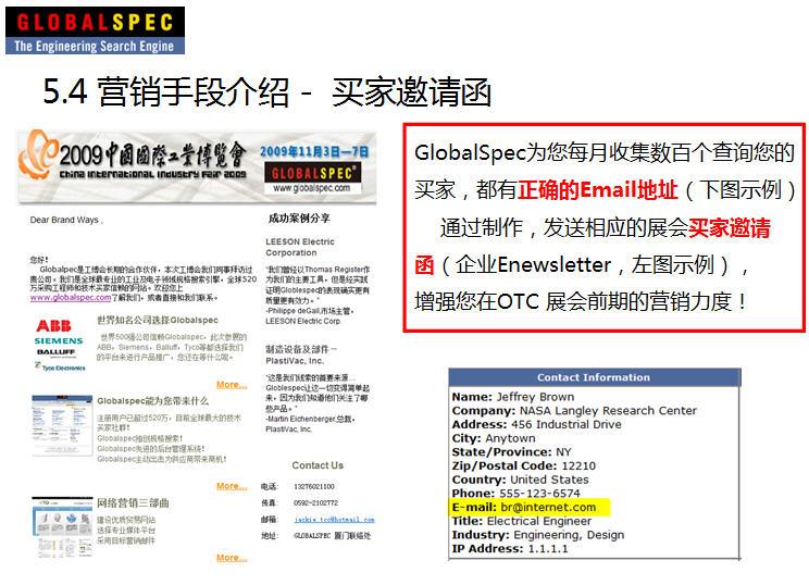 GlobalSpec Marketing 4 QQ215168