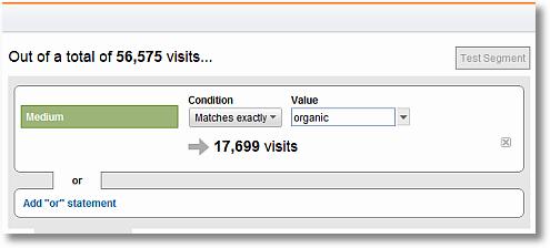 Avinash: 搜索引擎优化指标&分析